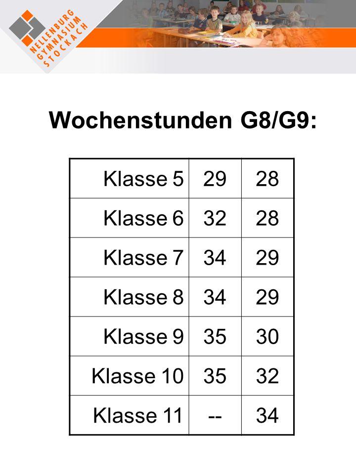 Wochenstunden G8/G9: Klasse 5 29 28 Klasse 6 32 Klasse 7 34 Klasse 8