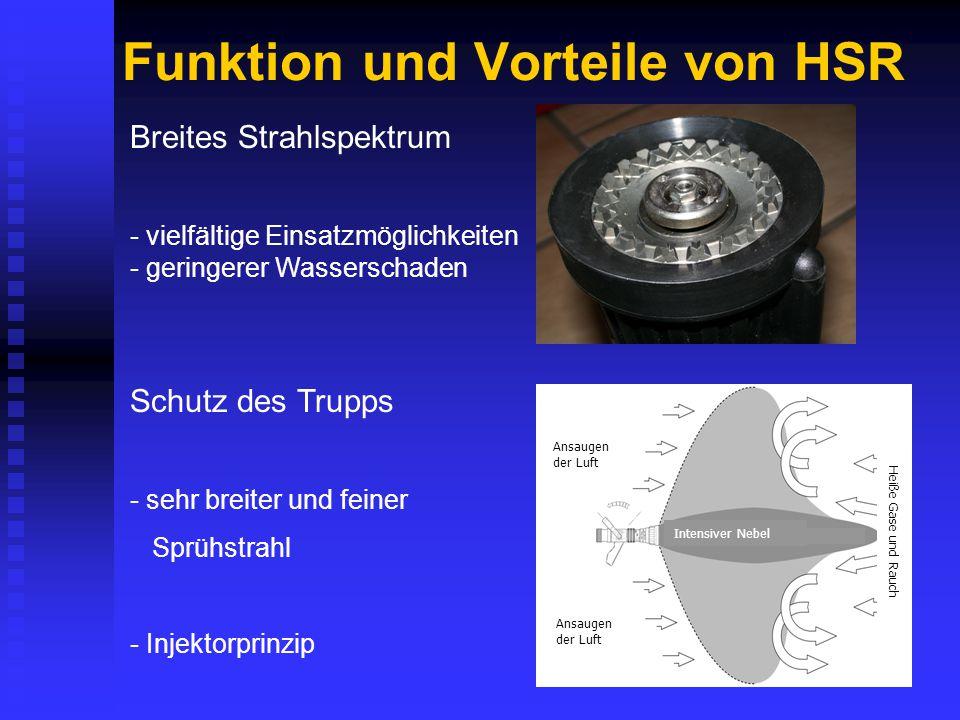 Funktion und Vorteile von HSR