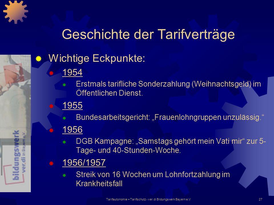 Geschichte der Tarifverträge