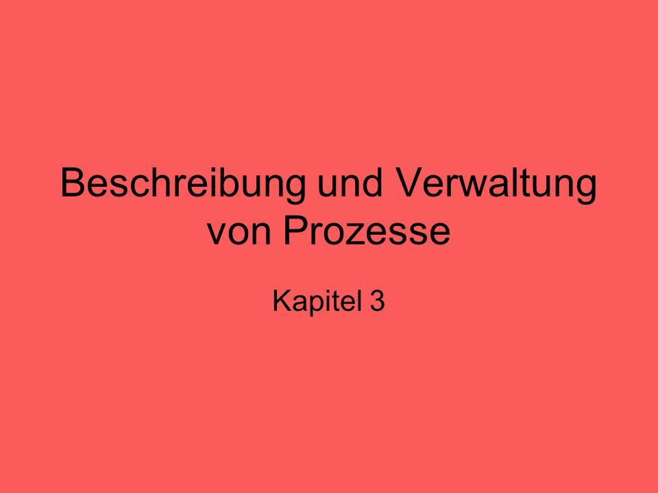 Beschreibung und Verwaltung von Prozesse