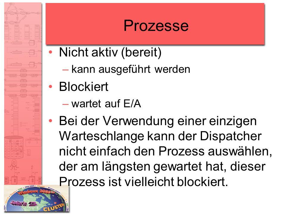 Prozesse Nicht aktiv (bereit) Blockiert