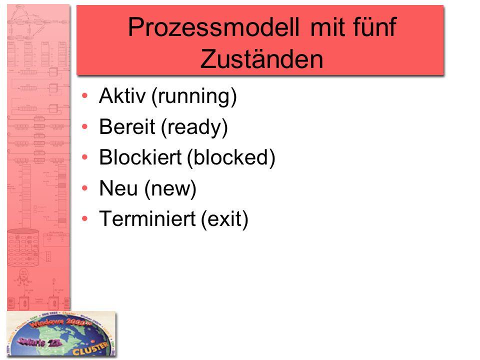 Prozessmodell mit fünf Zuständen