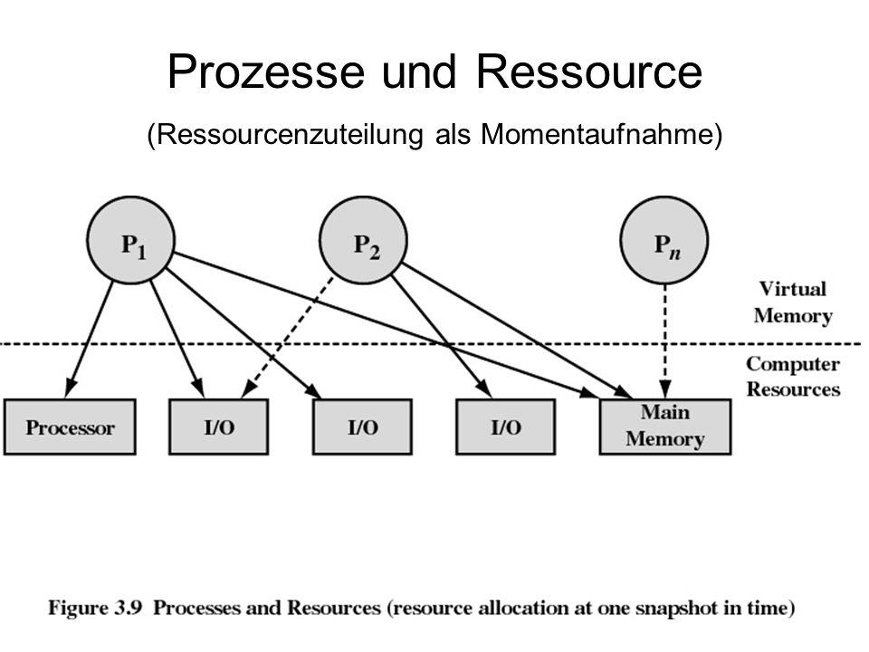 Prozesse und Ressource