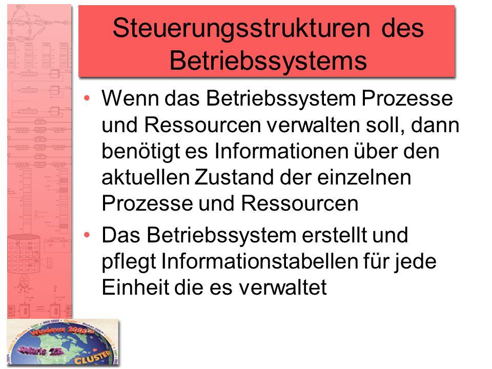 Steuerungsstrukturen des Betriebssystems