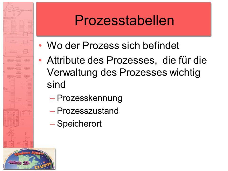 Prozesstabellen Wo der Prozess sich befindet