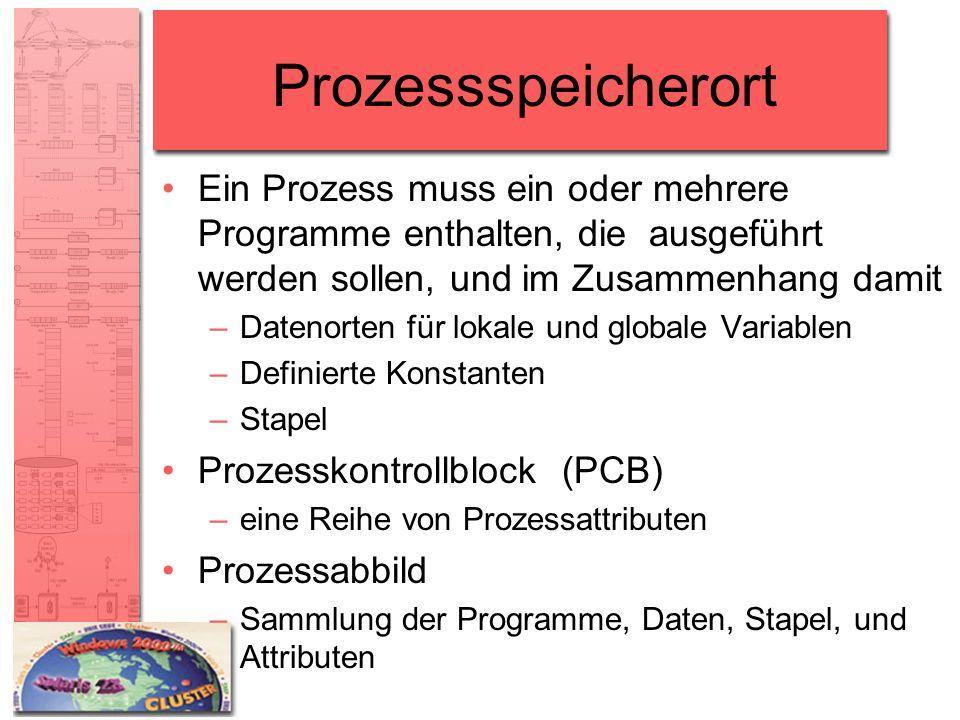 ProzessspeicherortEin Prozess muss ein oder mehrere Programme enthalten, die ausgeführt werden sollen, und im Zusammenhang damit.