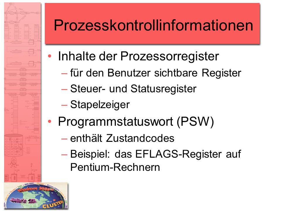 Prozesskontrollinformationen
