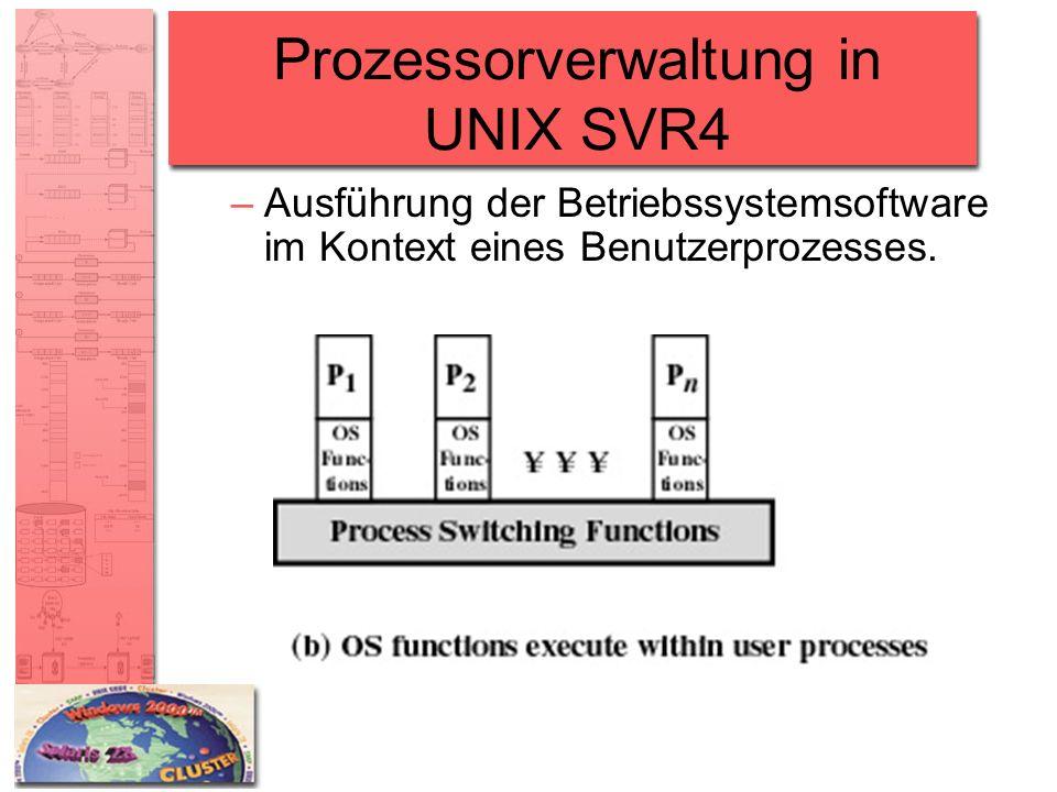 Prozessorverwaltung in UNIX SVR4