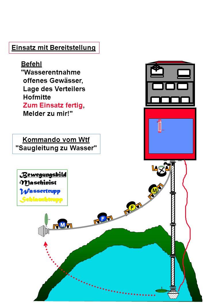 Kommando vom Wtf Saugleitung zu Wasser