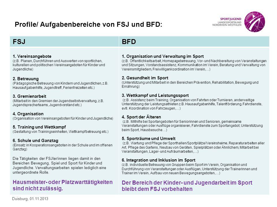 Profile/ Aufgabenbereiche von FSJ und BFD: FSJ BFD