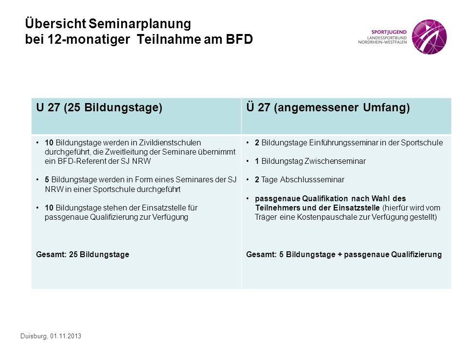 Übersicht Seminarplanung bei 12-monatiger Teilnahme am BFD