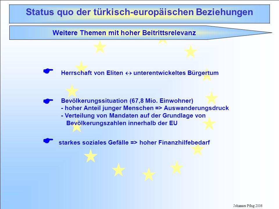    Status quo der türkisch-europäischen Beziehungen