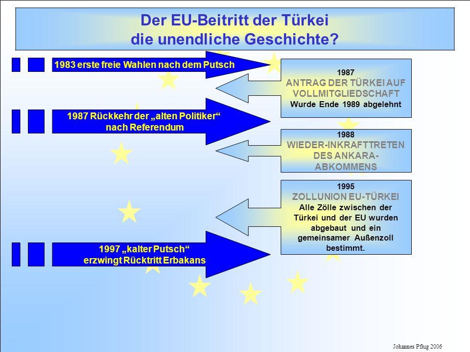 Der EU-Beitritt der Türkei die unendliche Geschichte