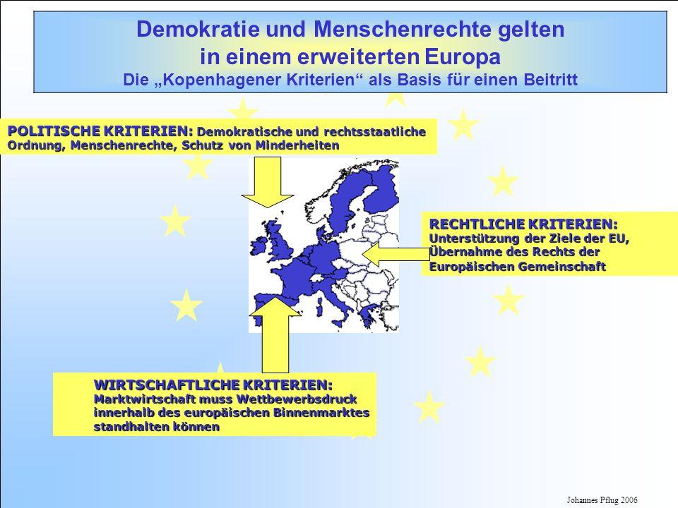 """Demokratie und Menschenrechte gelten in einem erweiterten Europa Die """"Kopenhagener Kriterien als Basis für einen Beitritt"""