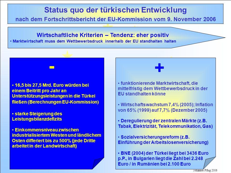 - + Status quo der türkischen Entwicklung