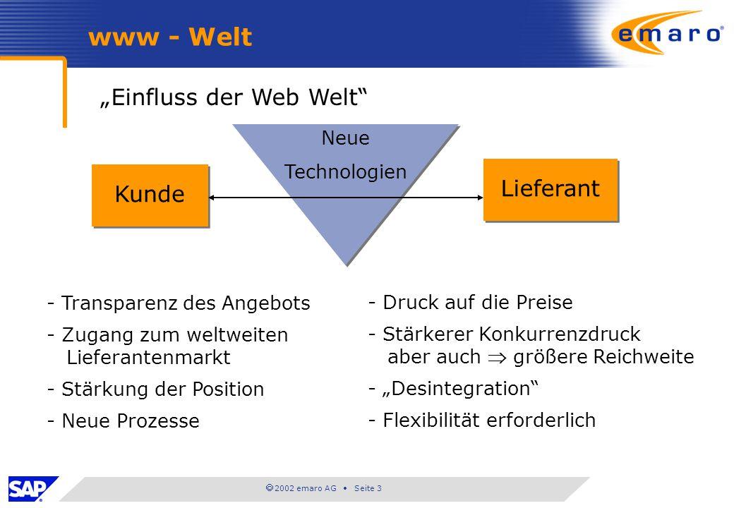 """www - Welt """"Einfluss der Web Welt Lieferant Kunde Neue Technologien"""