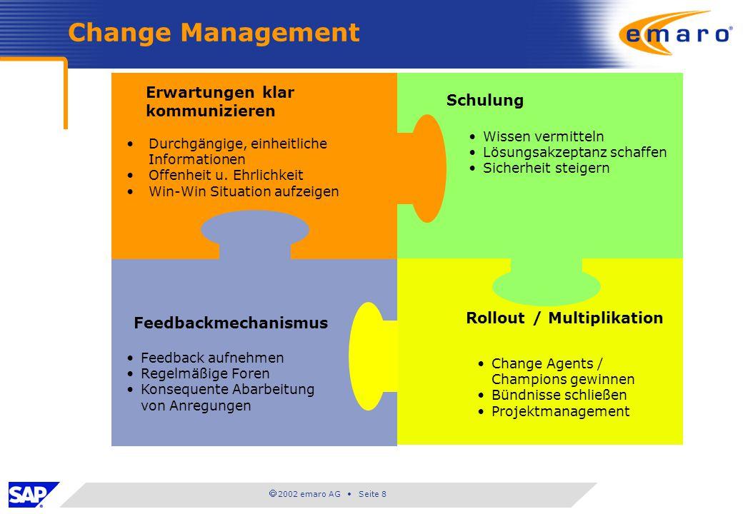 Change Management Erwartungen klar kommunizieren Schulung