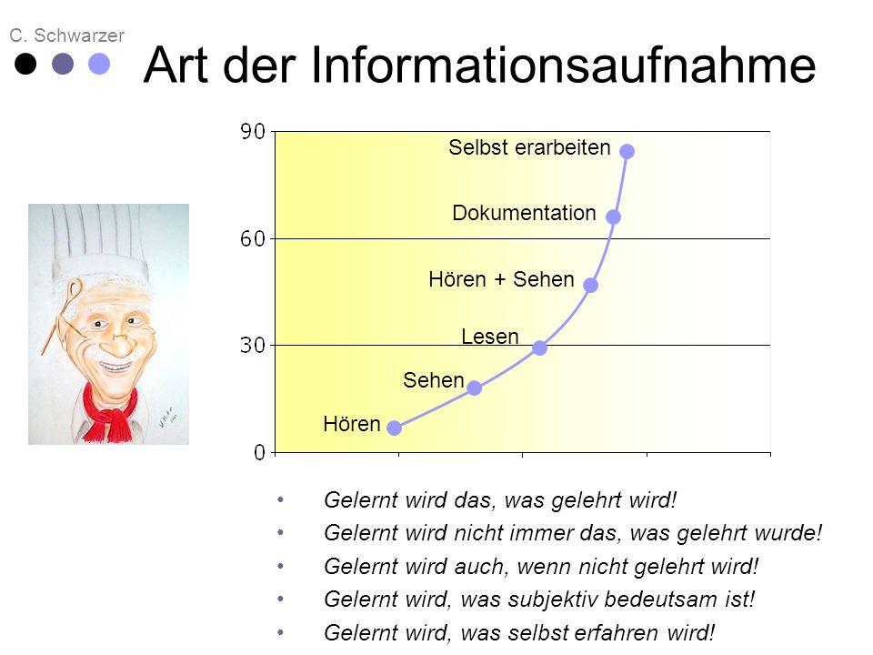 Art der Informationsaufnahme