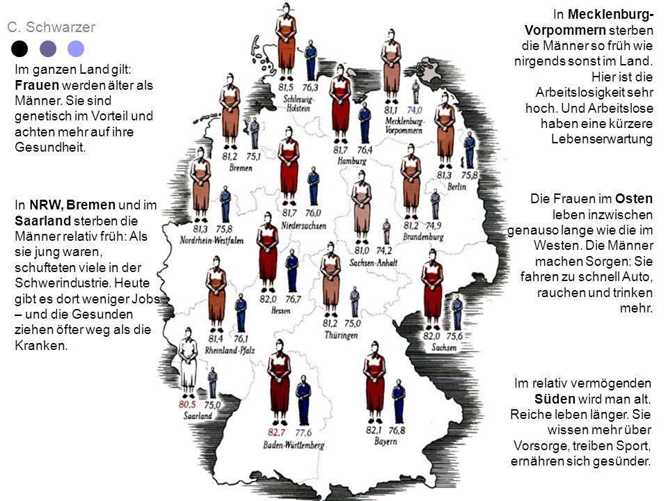 In Mecklenburg-Vorpommern sterben die Männer so früh wie nirgends sonst im Land. Hier ist die Arbeitslosigkeit sehr hoch. Und Arbeitslose haben eine kürzere Lebenserwartung