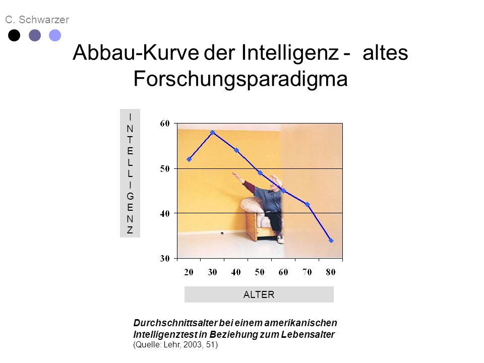 Abbau-Kurve der Intelligenz - altes Forschungsparadigma