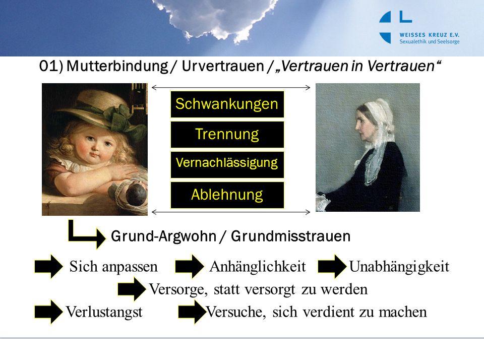 """01) Mutterbindung / Urvertrauen /""""Vertrauen in Vertrauen"""