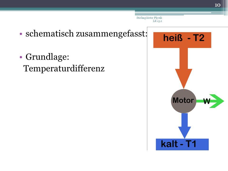 Fantastisch Schematisch Für Galerie - Elektrische Schaltplan-Ideen ...