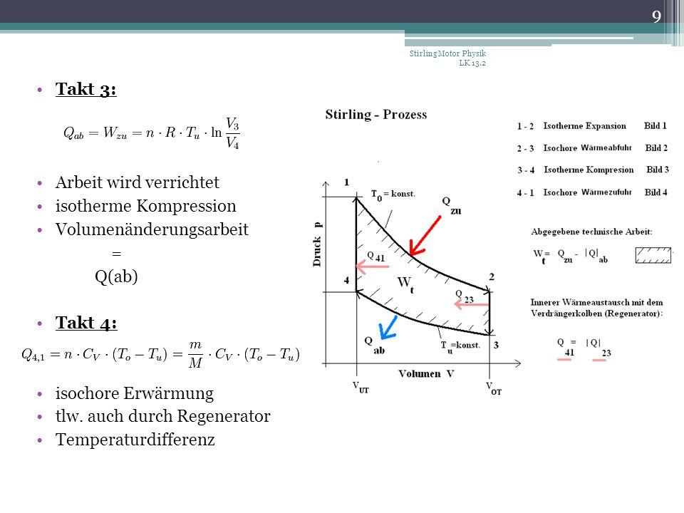 Arbeit wird verrichtet isotherme Kompression Volumenänderungsarbeit =