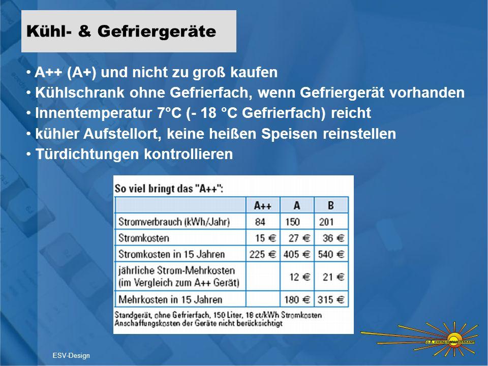 Kühl- & Gefriergeräte A++ (A+) und nicht zu groß kaufen