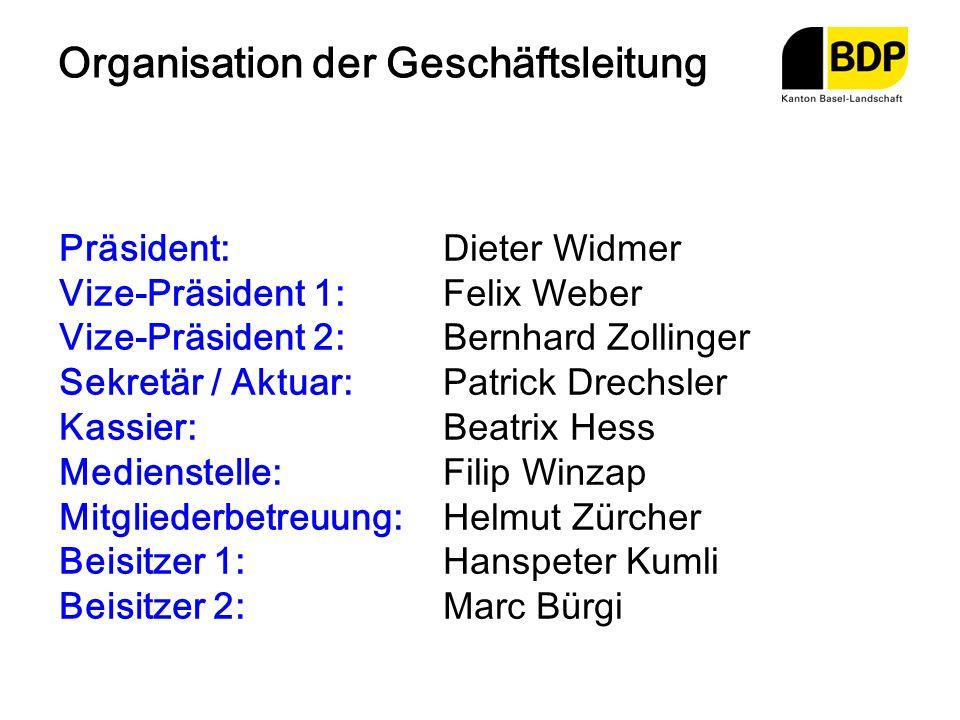 Organisation der Geschäftsleitung