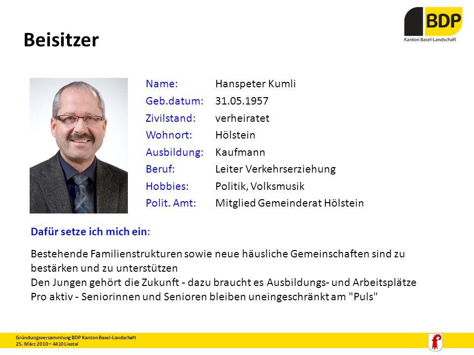 Beisitzer Name: Hanspeter Kumli Geb.datum: 31.05.1957
