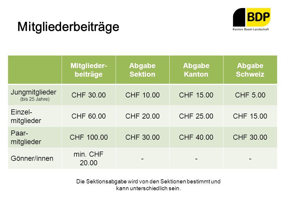 Mitgliederbeiträge Mitglieder-beiträge Abgabe Sektion Kanton Schweiz