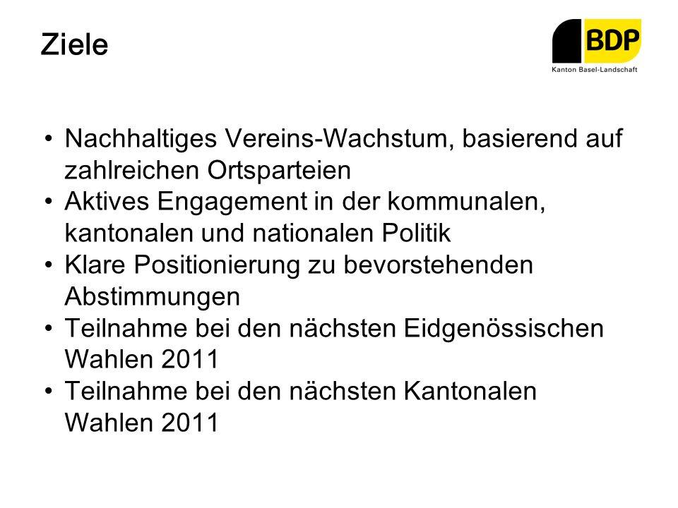 ZieleNachhaltiges Vereins-Wachstum, basierend auf zahlreichen Ortsparteien. Aktives Engagement in der kommunalen, kantonalen und nationalen Politik.