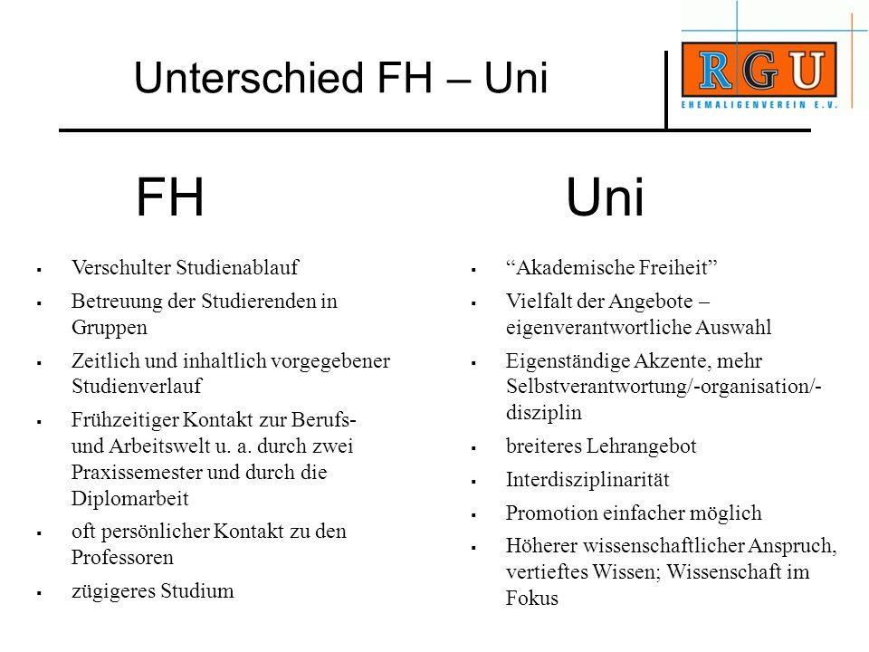 FH Uni Unterschied FH – Uni Verschulter Studienablauf