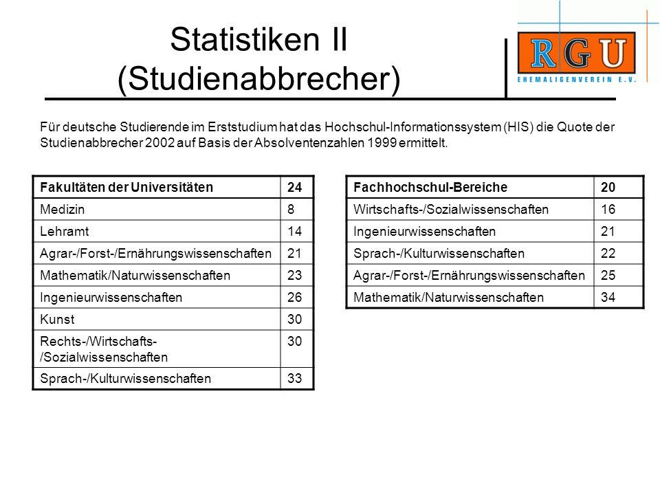 Statistiken II (Studienabbrecher)