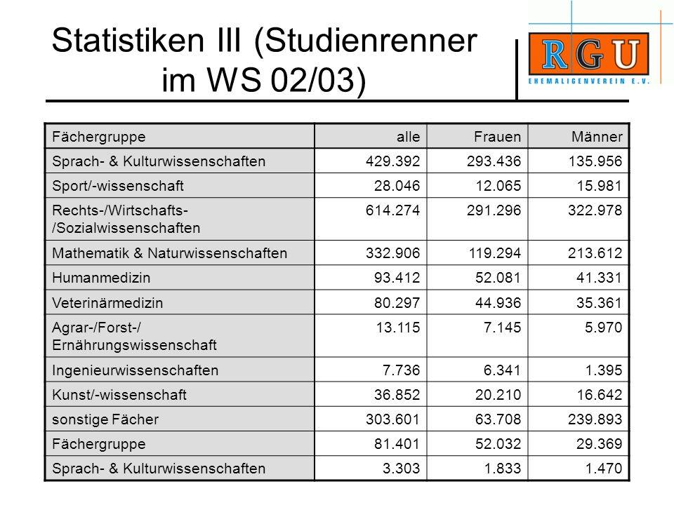 Statistiken III (Studienrenner im WS 02/03)