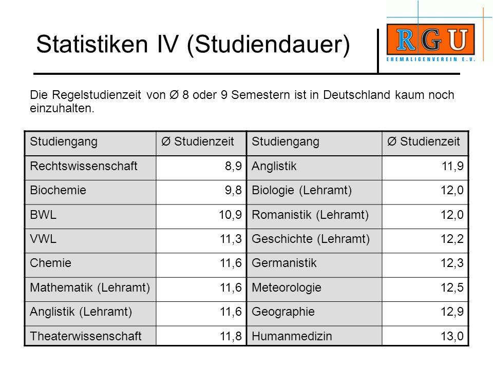 Statistiken IV (Studiendauer)