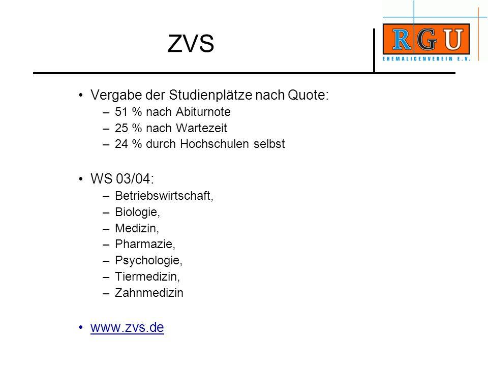 ZVS Vergabe der Studienplätze nach Quote: WS 03/04: www.zvs.de