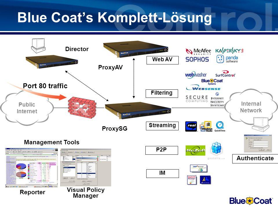 Blue Coat's Komplett-Lösung