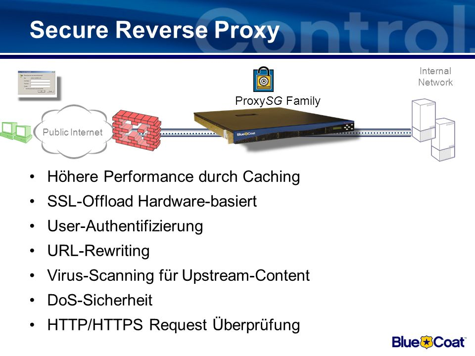 Secure Reverse Proxy Höhere Performance durch Caching