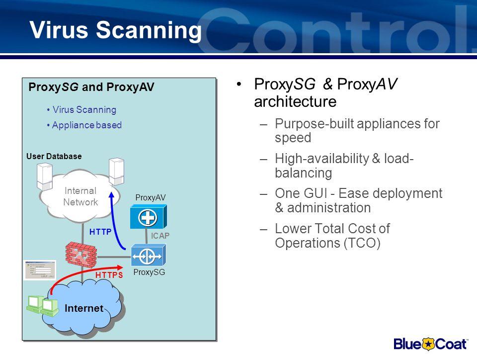 Virus Scanning ProxySG & ProxyAV architecture