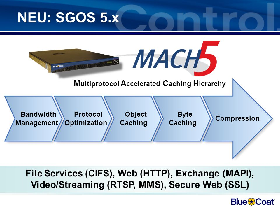 NEU: SGOS 5.x Multiprotocol Accelerated Caching Hierarchy. Compression. Bandwidth. Management. Protocol.