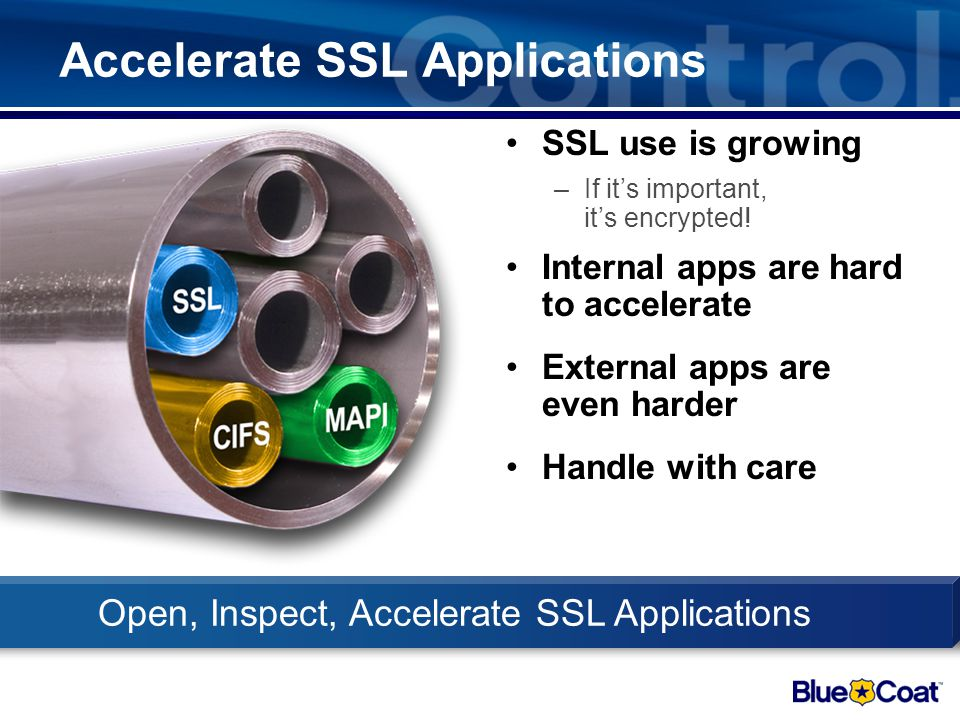 Accelerate SSL Applications