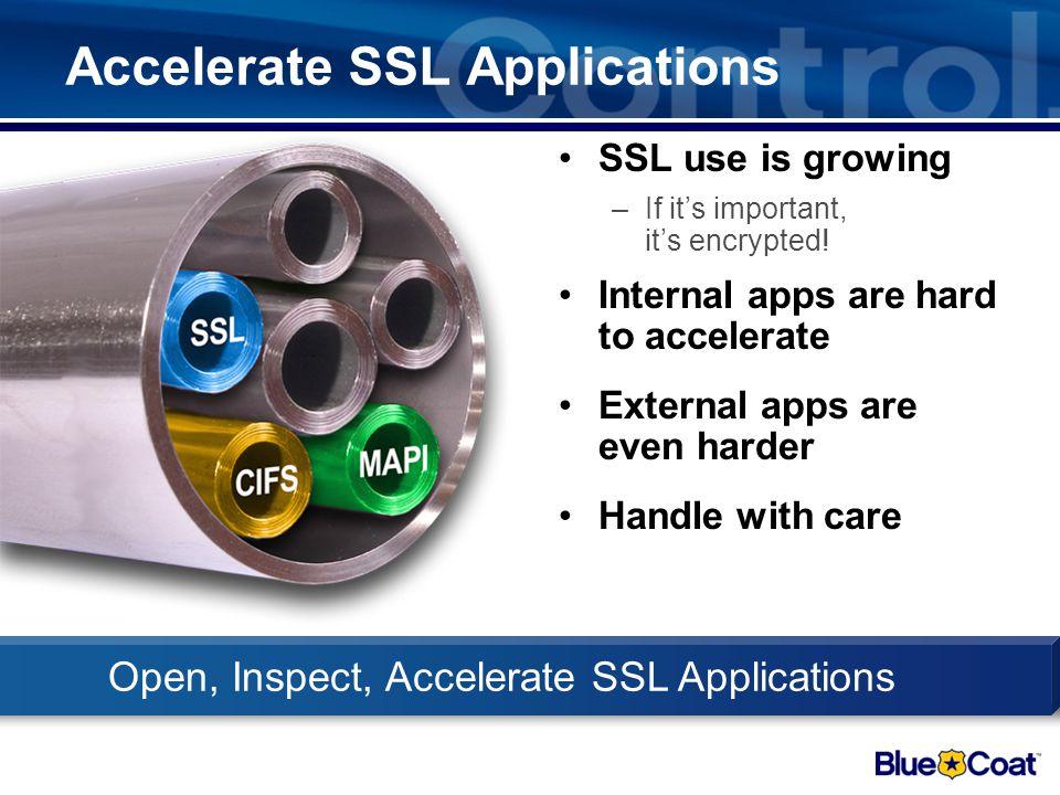 Accelerate SSL Applications