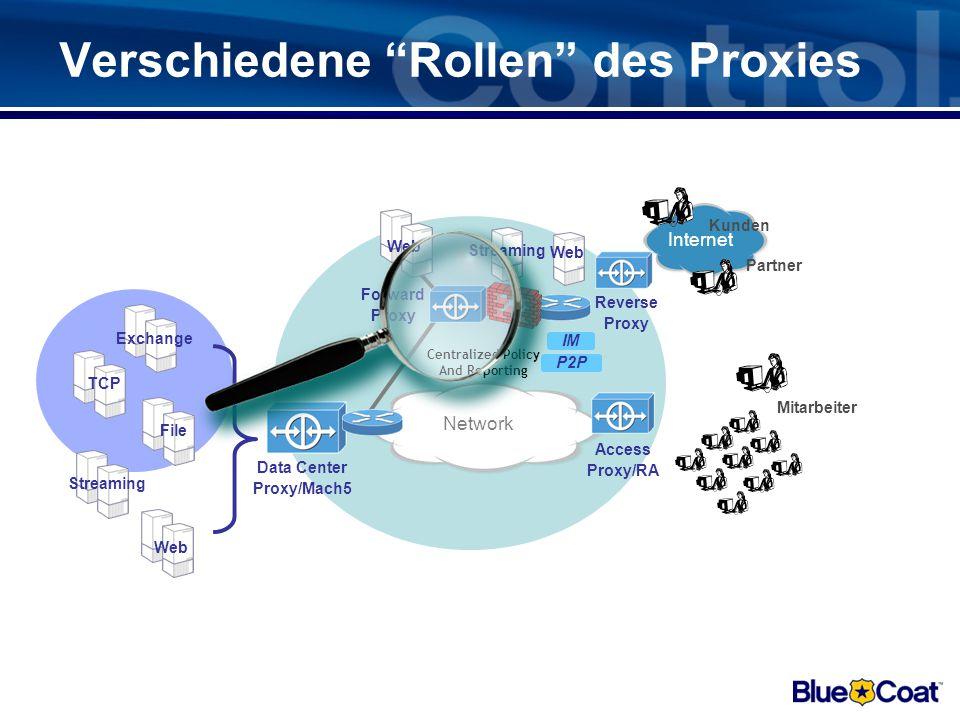 Verschiedene Rollen des Proxies