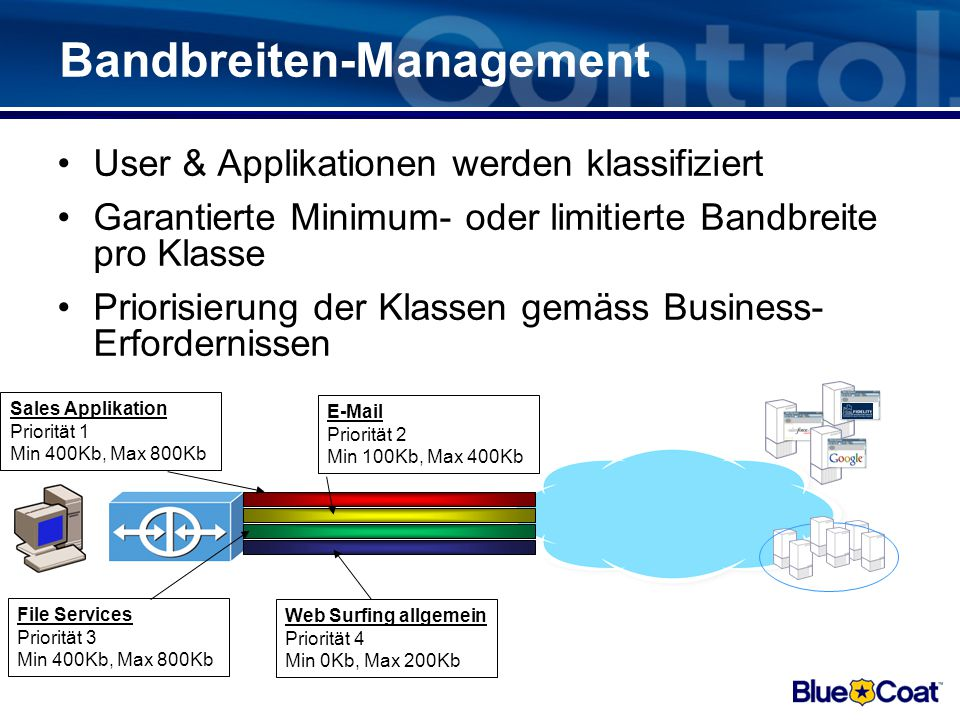 Bandbreiten-Management