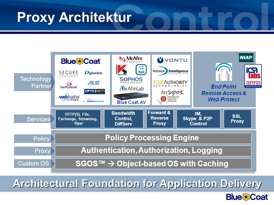Proxy Architektur Architectural Foundation for Application Delivery