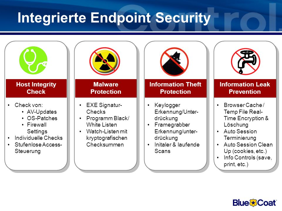 Integrierte Endpoint Security
