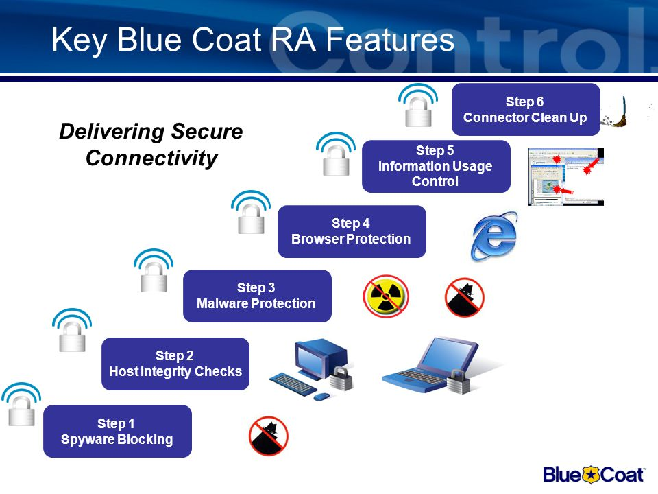 Key Blue Coat RA Features