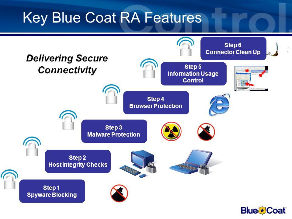 Key Blue Coat RA Features