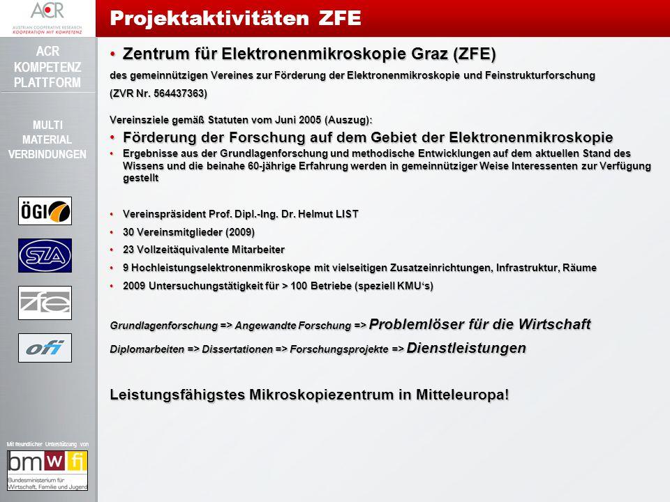 Projektaktivitäten ZFE
